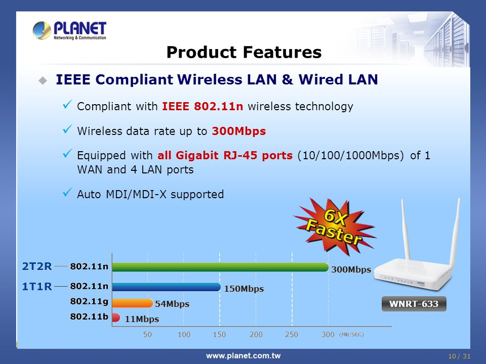 10 / 31  IEEE Compliant Wireless LAN & Wired LAN Compliant with IEEE 802.11n wireless technology Wireless data rate up to 300Mbps Equipped with all G