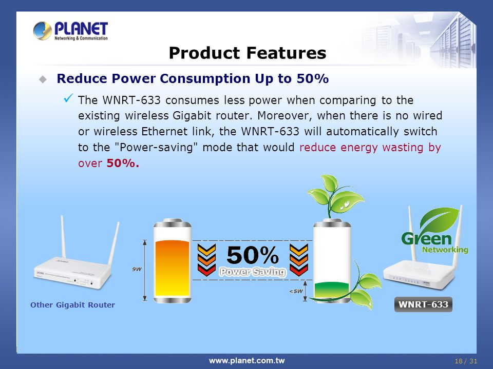WNRT-633 18 / 31  Reduce Power Consumption Up to 50% The WNRT-633 consumes less power when comparing to the existing wireless Gigabit router. Moreove