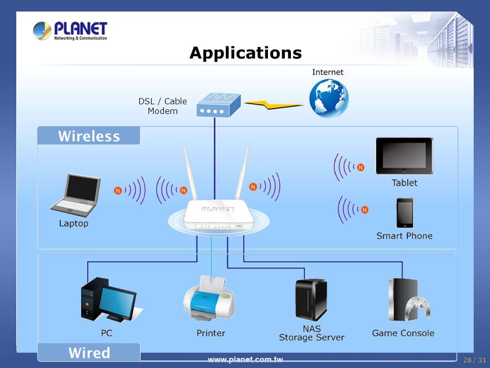 Applications DSL / Cable Modem 28 / 31