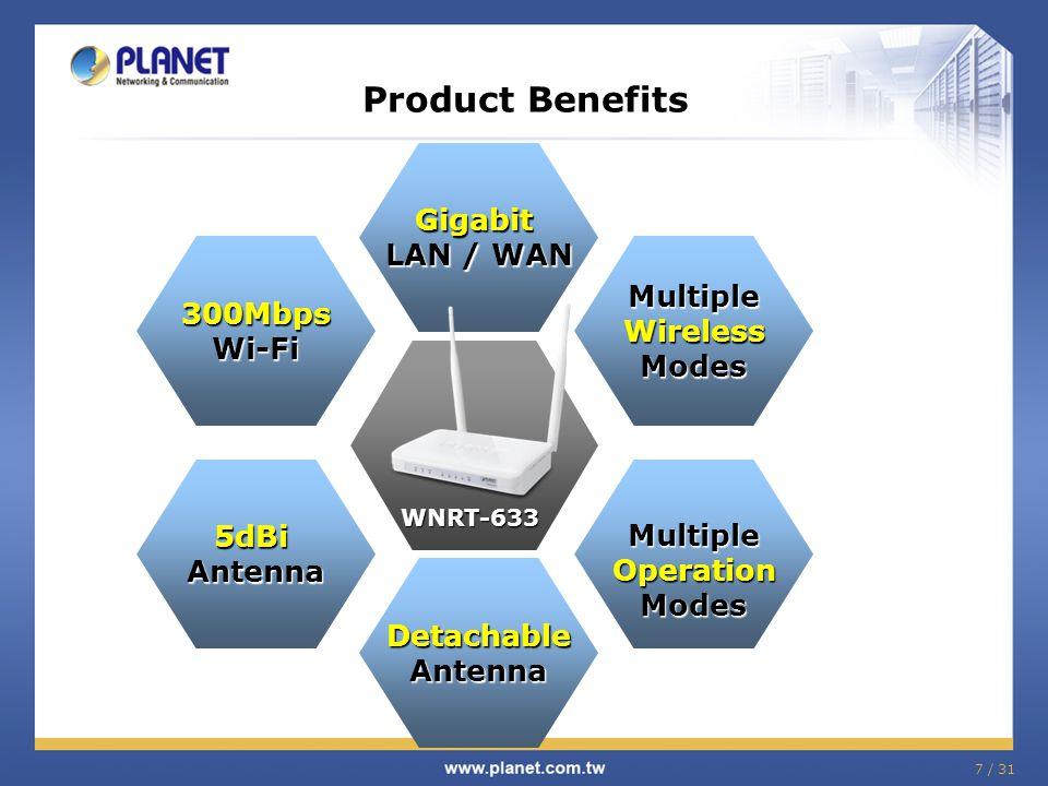 Product Benefits 300MbpsWi-Fi MultipleOperationModes5dBiAntenna DetachableAntenna MultipleWirelessModes Gigabit LAN / WAN 7 / 31 WNRT-633