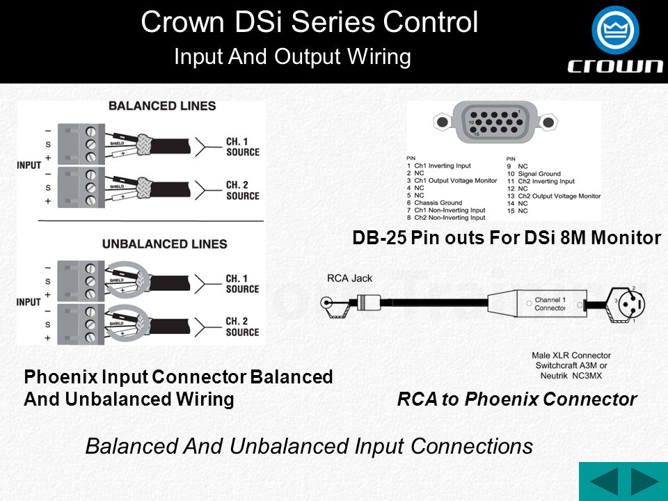 Crown DSi Series Control Input And Output Wiring Phoenix Input Connector Balanced And Unbalanced Wiring Balanced And Unbalanced Input Connections RCA to Phoenix Connector DB-25 Pin outs For DSi 8M Monitor