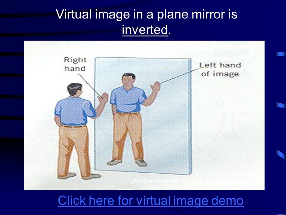 Click here for virtual image demo Virtual image in a plane mirror is inverted.