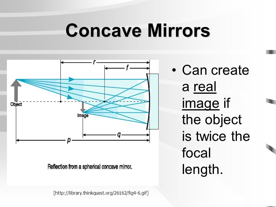 Concave Mirrors Can create a real image if the object is twice the focal length. [http://library.thinkquest.org/26162/fig4-6.gif]