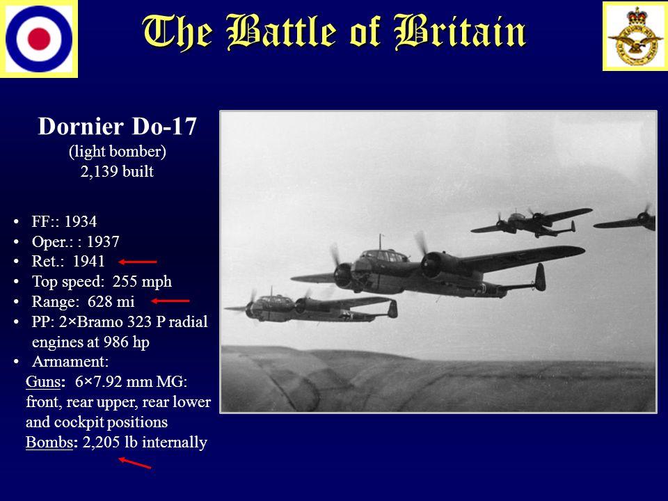 The Battle of Britain Dornier Do-17 (light bomber) 2,139 built FF:: 1934 Oper.: : 1937 Ret.: 1941 Top speed: 255 mph Range: 628 mi PP: 2×Bramo 323 P radial engines at 986 hp Armament: Guns: 6×7.92 mm MG: front, rear upper, rear lower and cockpit positions Bombs: 2,205 lb internally