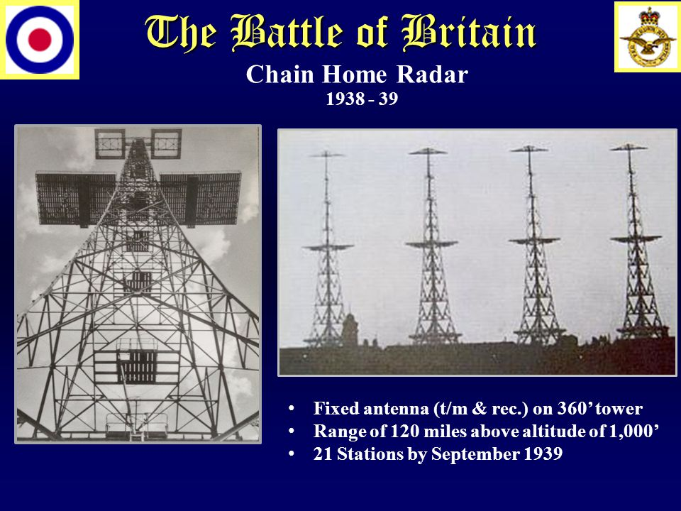 The Battle of Britain http://www.richardgilbert.ca/achart/public_html/articles/york/radar.htm Chain Home Radar 1938 - 39 Fixed antenna (t/m & rec.) on 360' tower Range of 120 miles above altitude of 1,000' 21 Stations by September 1939
