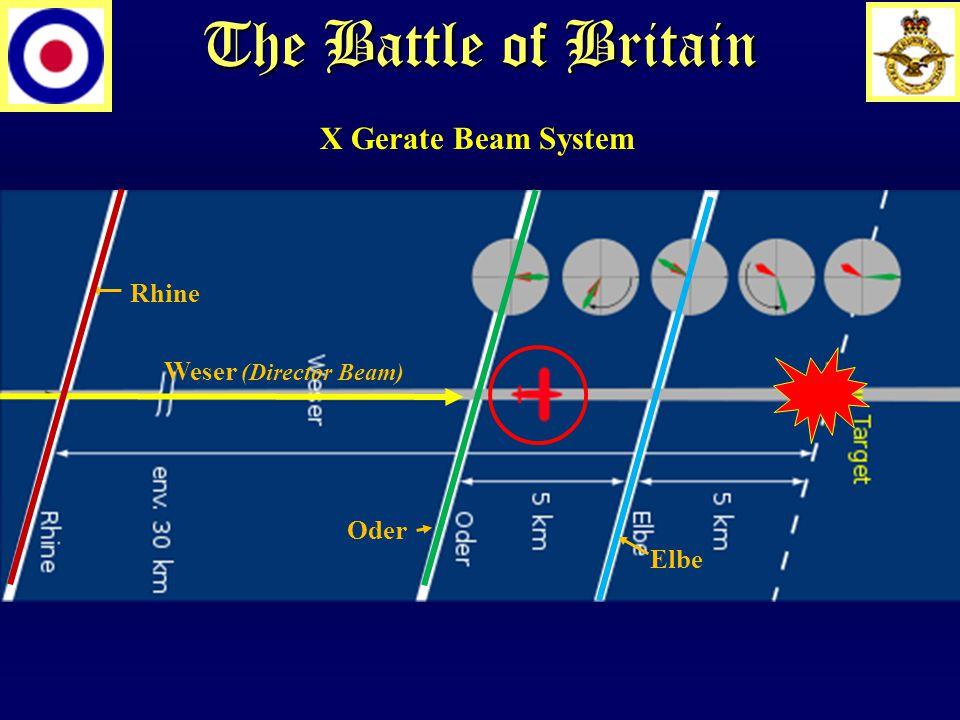 The Battle of Britain X Gerate Beam System Weser (Director Beam) Rhine Oder Elbe