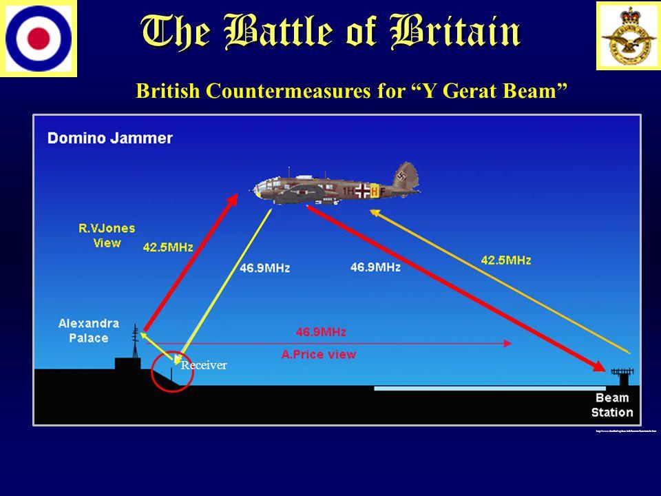 The Battle of Britain http://www.duxford-update.info/beams/beammain.htm British Countermeasures for Y Gerat Beam Receiver