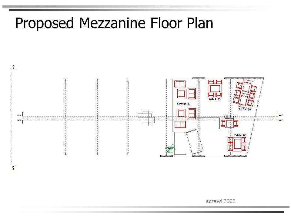 scrawl 2002 Proposed Mezzanine Floor Plan