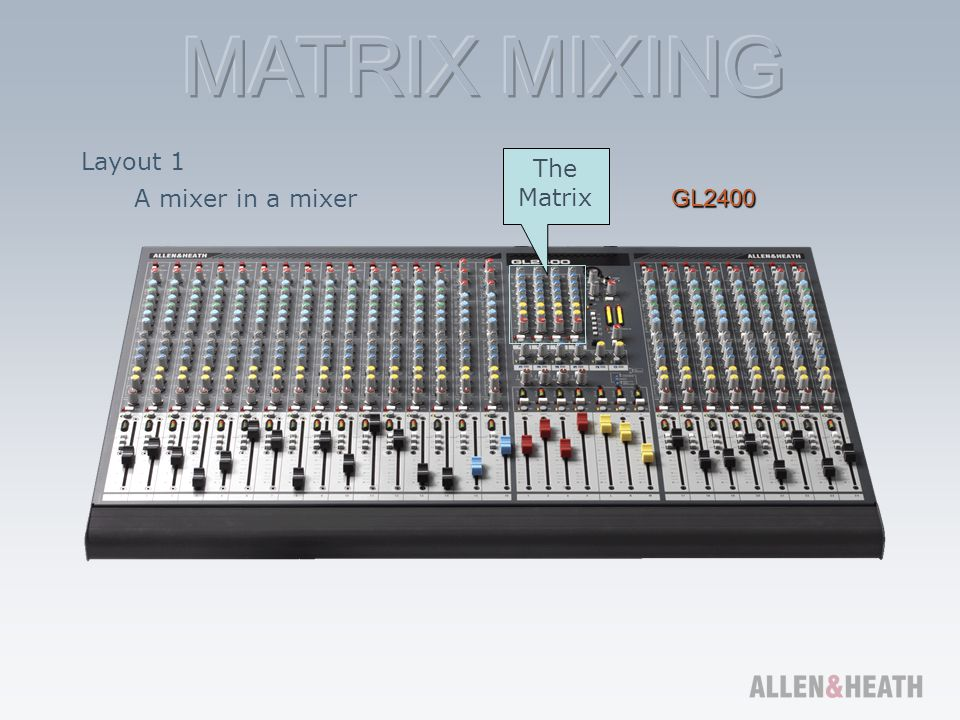 Matrix section Group masters L,R,M masters Aux masters Monitoring, Talkback Sub grouping A mixer in a mixer A look at a typical master section: