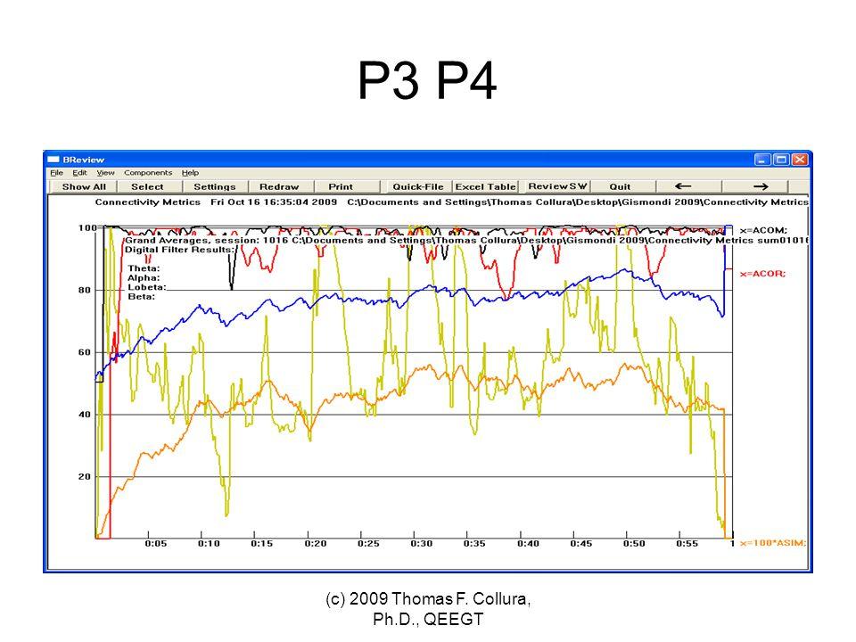 P3 P4 (c) 2009 Thomas F. Collura, Ph.D., QEEGT