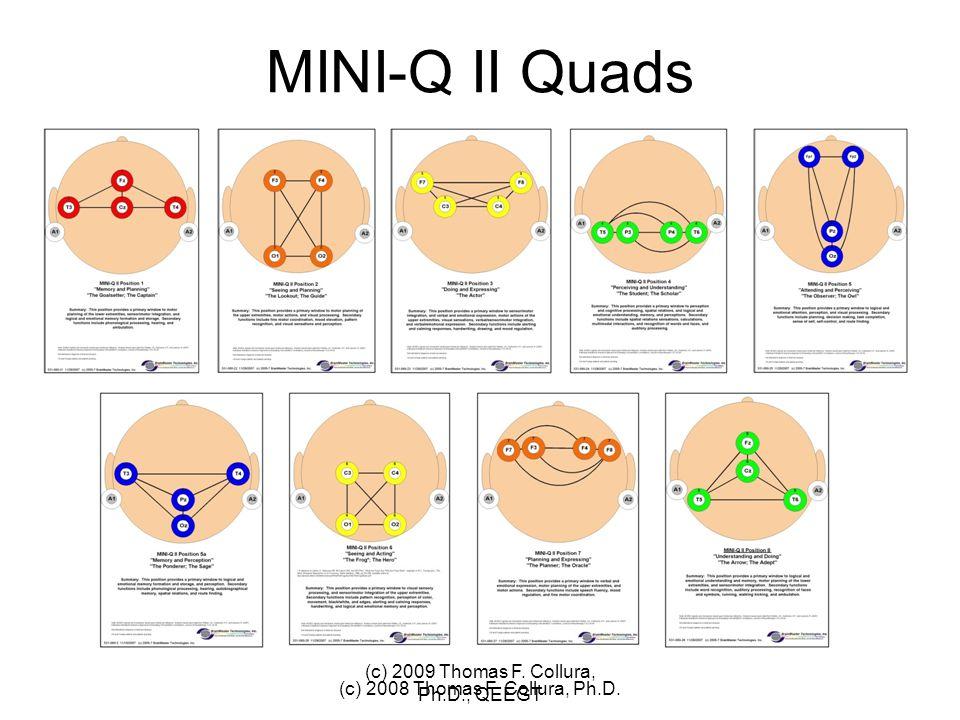 MINI-Q II Quads (c) 2008 Thomas F. Collura, Ph.D. (c) 2009 Thomas F. Collura, Ph.D., QEEGT
