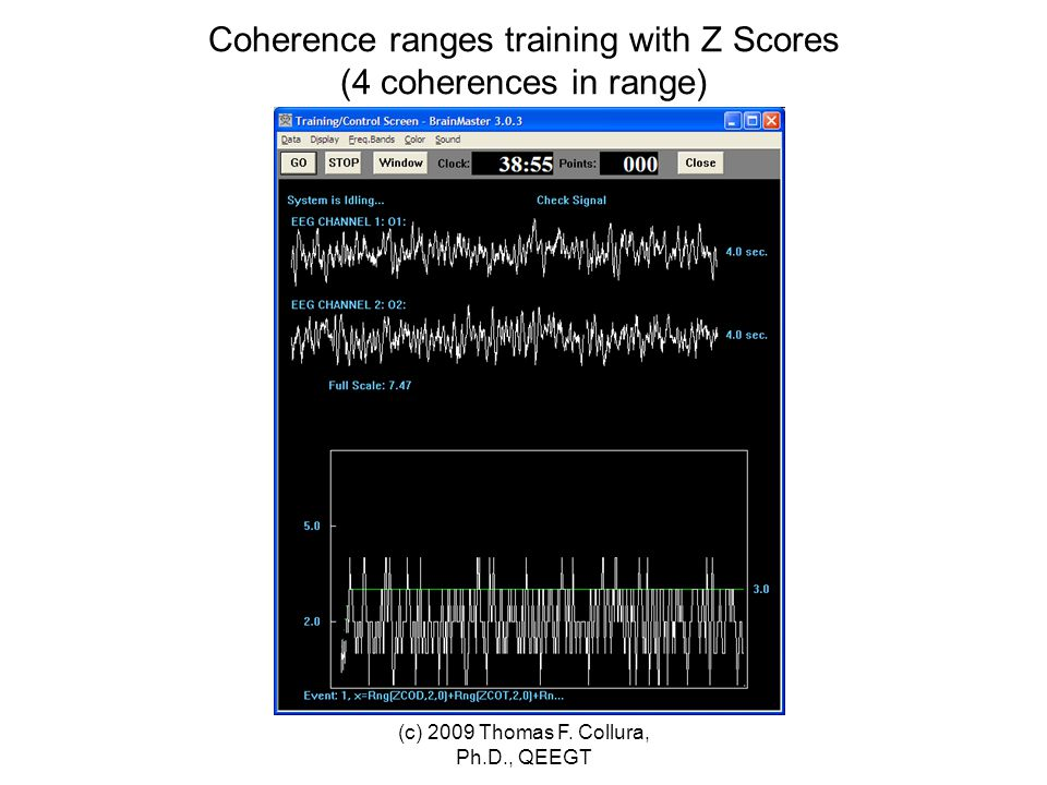 Coherence ranges training with Z Scores (4 coherences in range) (c) 2009 Thomas F. Collura, Ph.D., QEEGT