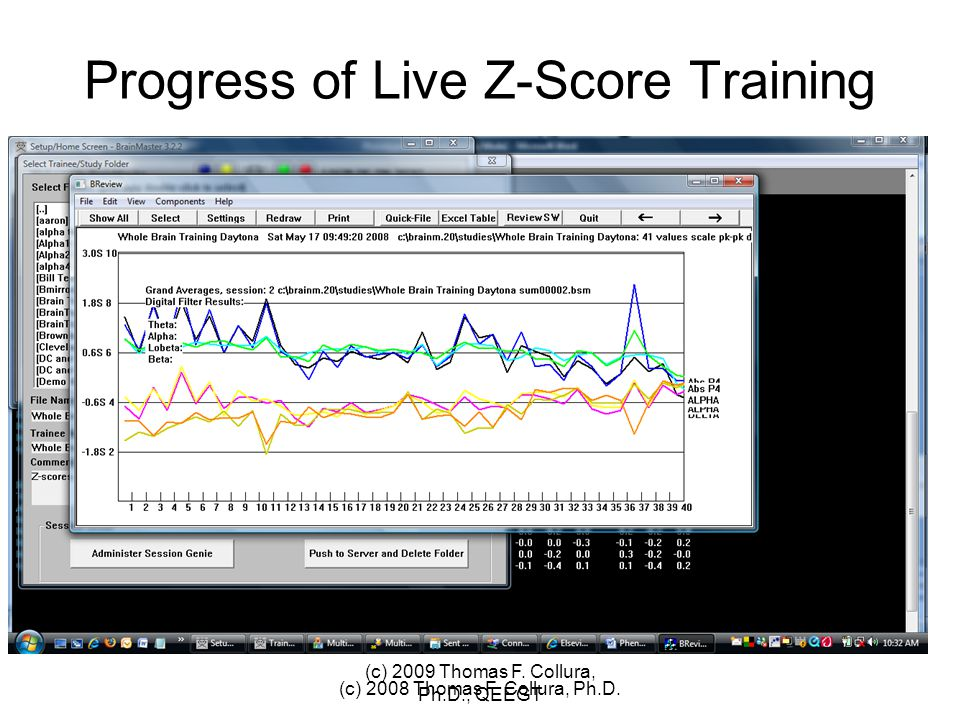 Progress of Live Z-Score Training (c) 2008 Thomas F.