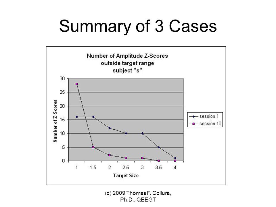 Summary of 3 Cases (c) 2009 Thomas F. Collura, Ph.D., QEEGT