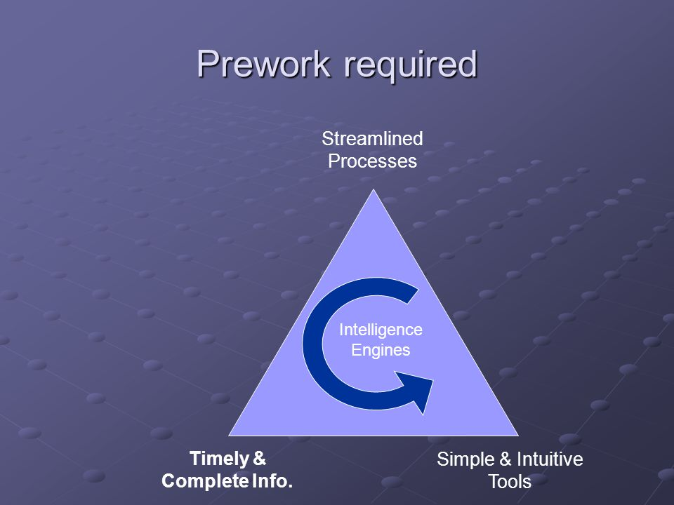 Prework required Streamlined Processes Timely & Complete Info.