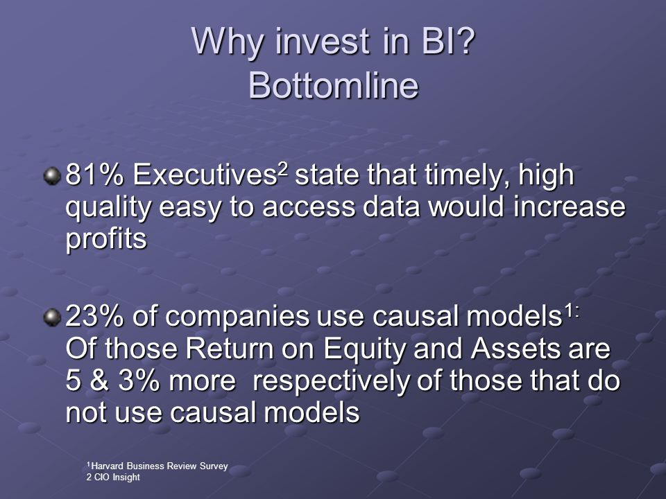 Who are the leaders in the BI space?