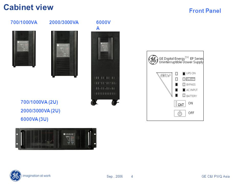 GE C&I PWQ AsiaSep., 20065 Cabinet view Rear Panel (Tower)