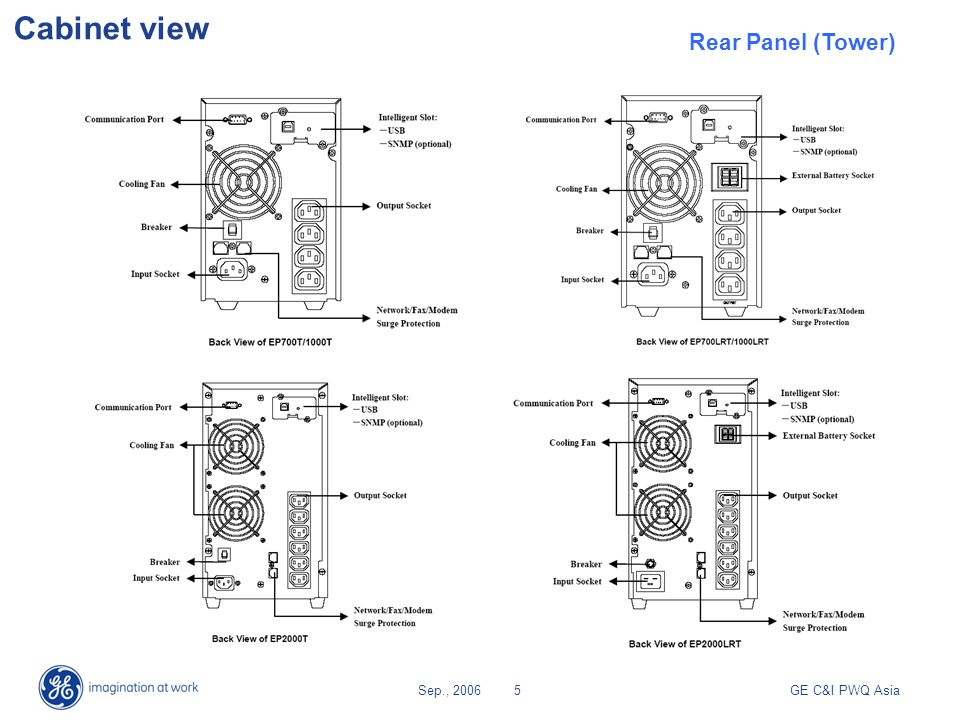 GE C&I PWQ AsiaSep., 20066 Cabinet view Rear Panel (Tower)