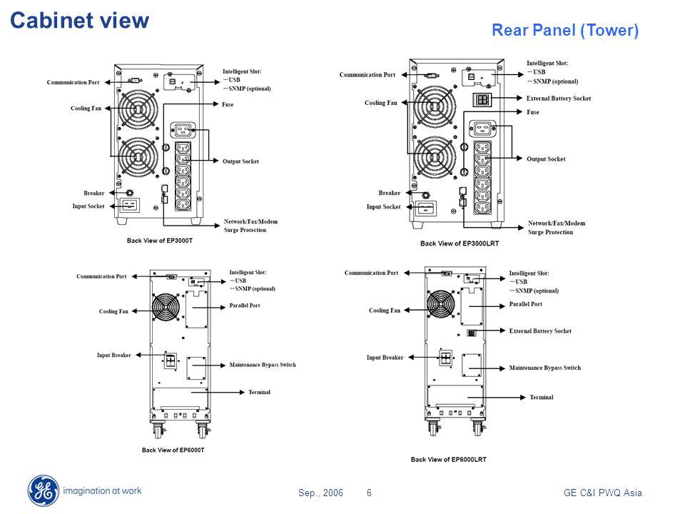 GE C&I PWQ AsiaSep., 20067 Cabinet view Rear Panel (Rack)