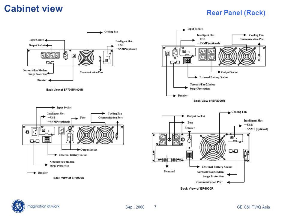 GE C&I PWQ AsiaSep., 20068 EMI I/P Rectifier Booster Inverter EMI O/P ChargerPush-Pull Battery Block Diagram 700/1000VA 2000/3000VA 6000VA EMI I/P RectifierPFC/BoosterInverter EMI O/P BatteryCharger SCR