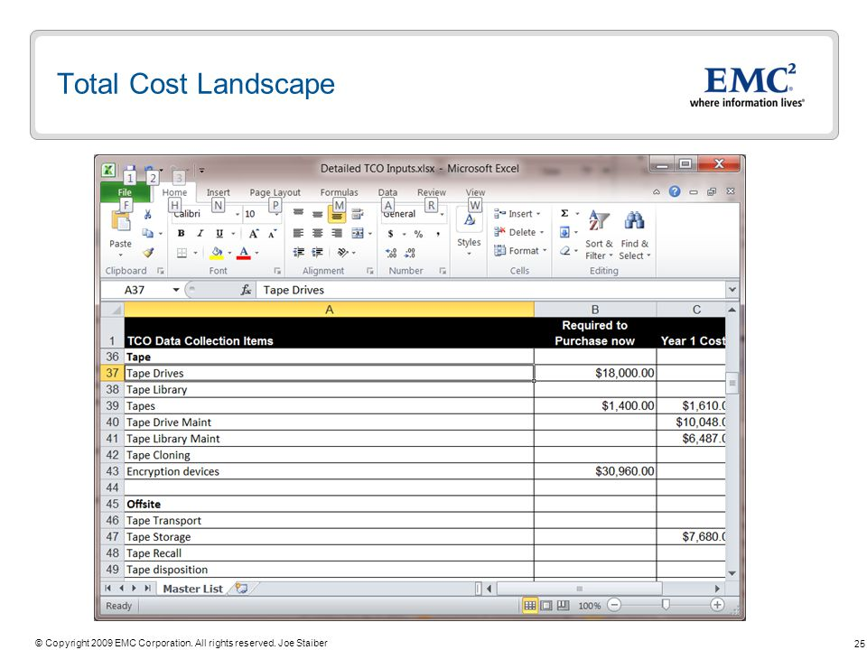 25 © Copyright 2009 EMC Corporation. All rights reserved. Joe Staiber Total Cost Landscape