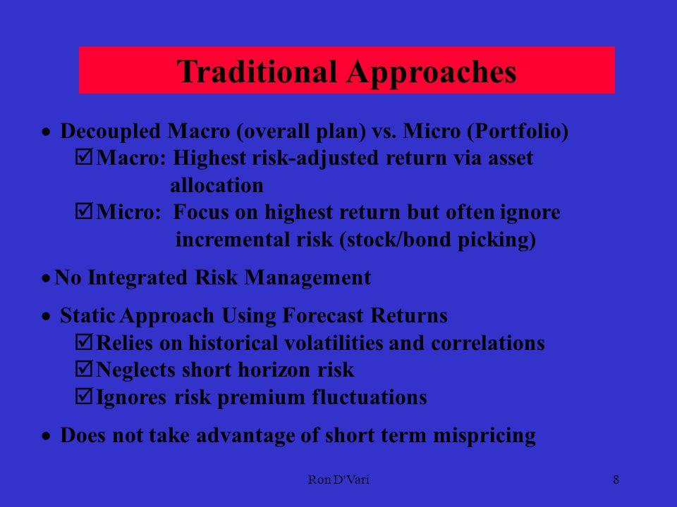 Ron D Vari7 Multi-Factor Risk Models