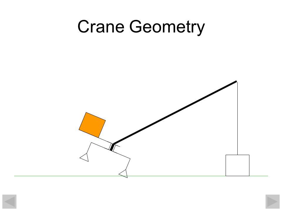 Crane Geometry