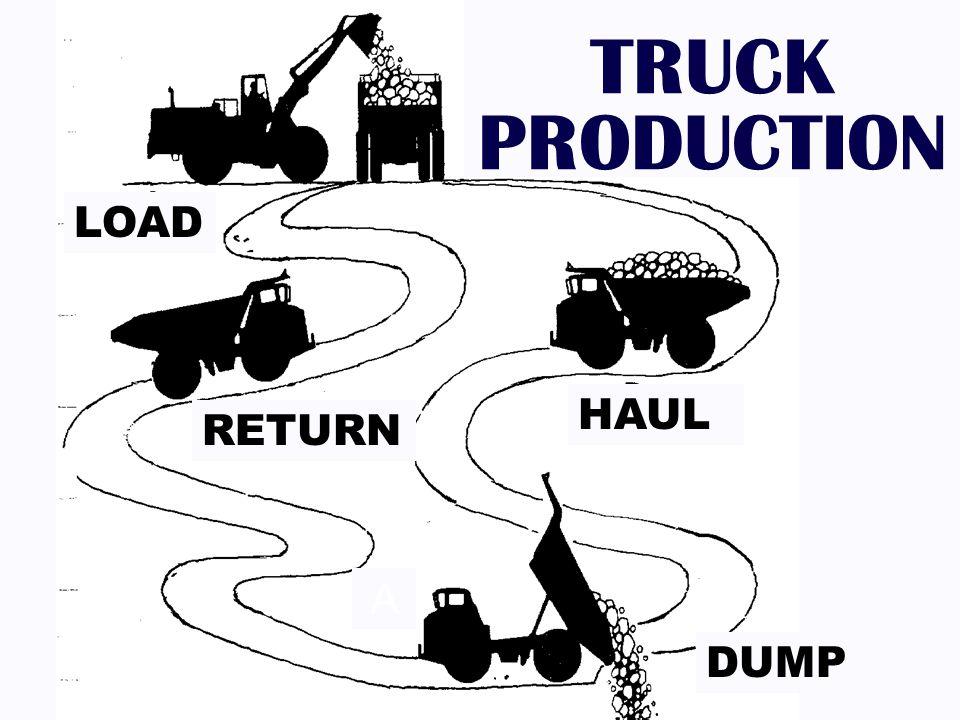 TRUCK PRODUCTION HAUL RETURN LOAD DUMP A