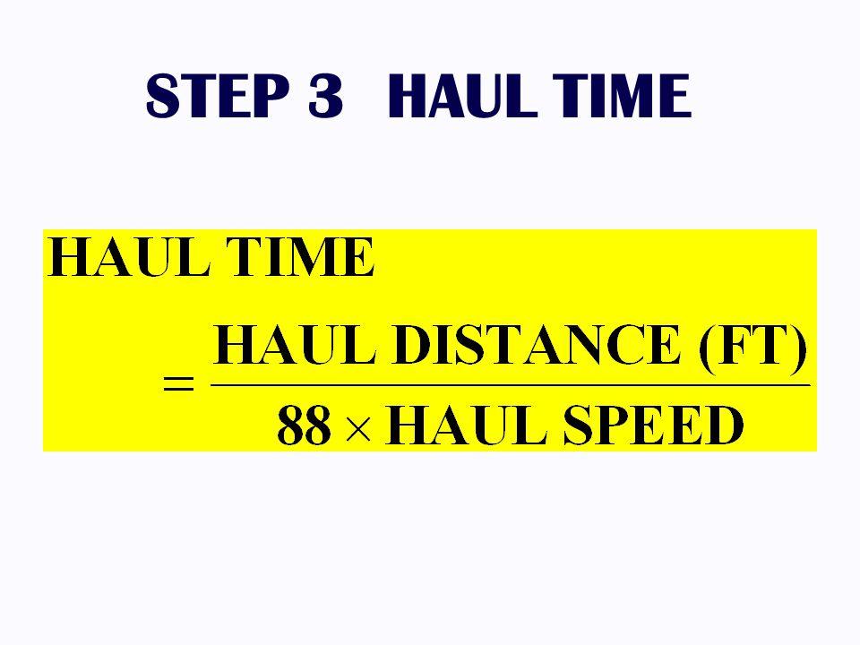 STEP 3 HAUL TIME