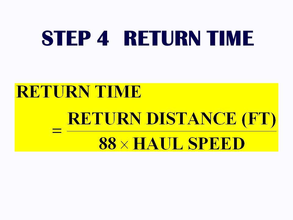 STEP 4 RETURN TIME