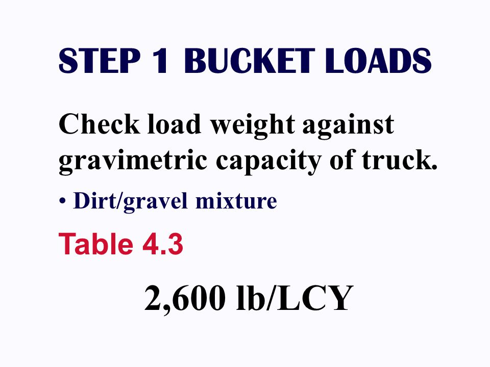 STEP 1 BUCKET LOADS Check load weight against gravimetric capacity of truck. Dirt/gravel mixture Table 4.3 2,600 lb/LCY