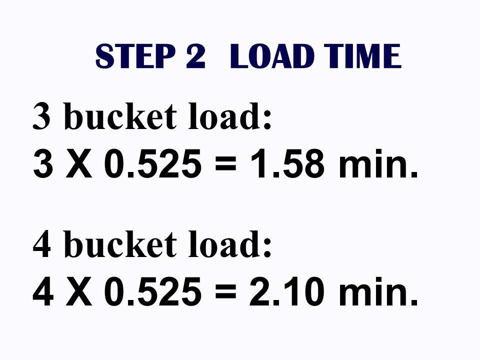 STEP 2 LOAD TIME 3 bucket load: 3 X 0.525 = 1.58 min. 4 bucket load: 4 X 0.525 = 2.10 min.
