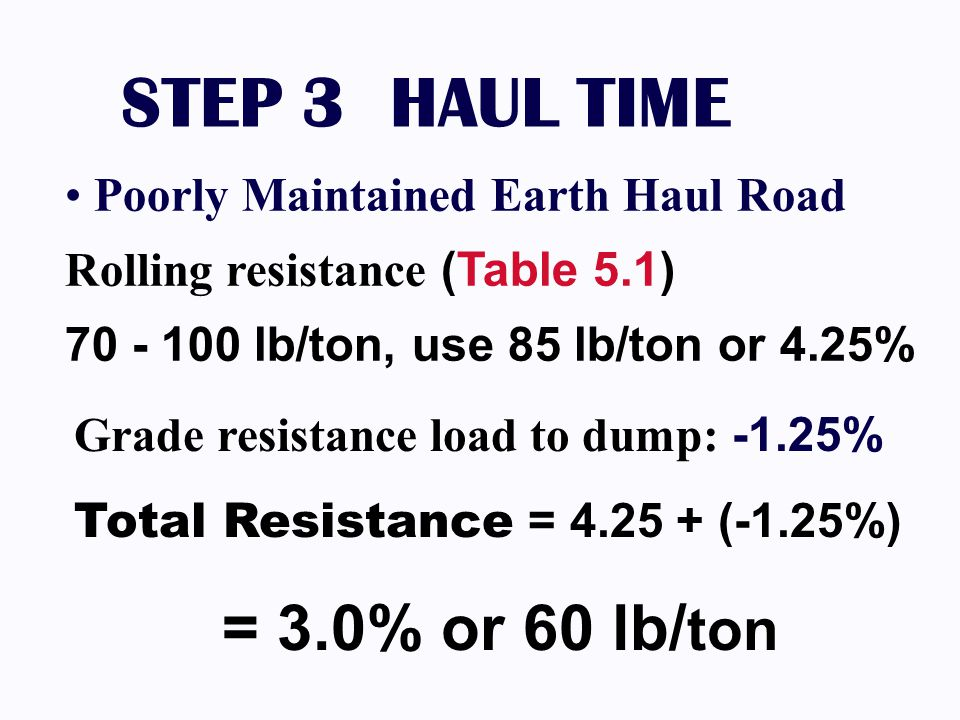 STEP 3 HAUL TIME Grade resistance load to dump: -1.25% Total Resistance = 4.25 + (-1.25%) = 3.0% or 60 lb/ ton Poorly Maintained Earth Haul Road Rolli
