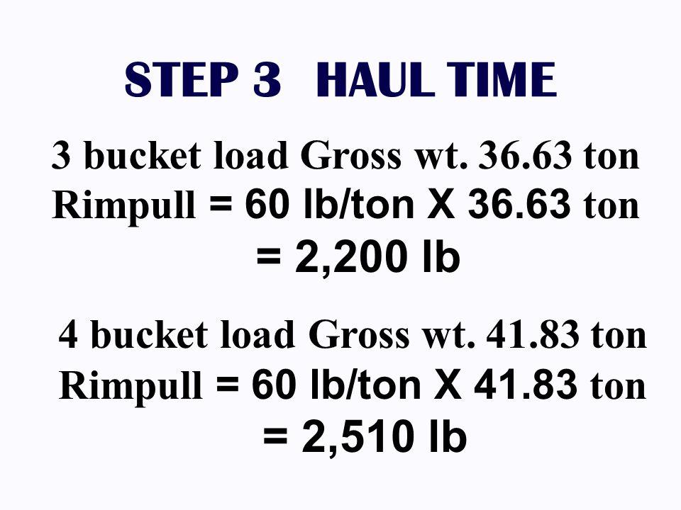 STEP 3 HAUL TIME 3 bucket load Gross wt. 36.63 ton Rimpull = 60 lb/ton X 36.63 ton = 2,200 lb 4 bucket load Gross wt. 41.83 ton Rimpull = 60 lb/ton X