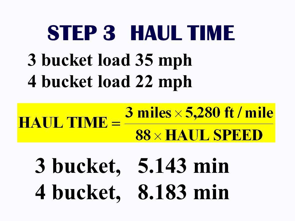 STEP 3 HAUL TIME 3 bucket load 35 mph 4 bucket load 22 mph 3 bucket, 5.143 min 4 bucket, 8.183 min
