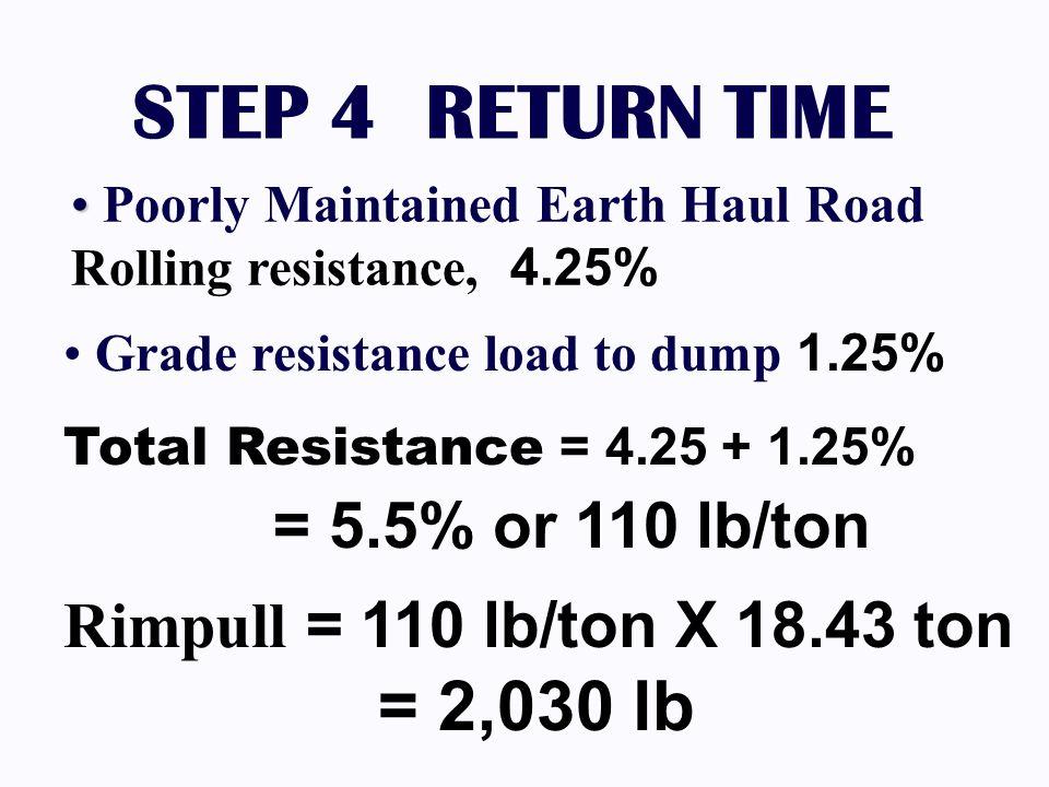 STEP 4 RETURN TIME Grade resistance load to dump 1.25% Total Resistance = 4.25 + 1.25% = 5.5% or 110 lb/ton Rimpull = 110 lb/ton X 18.43 ton = 2,030 l