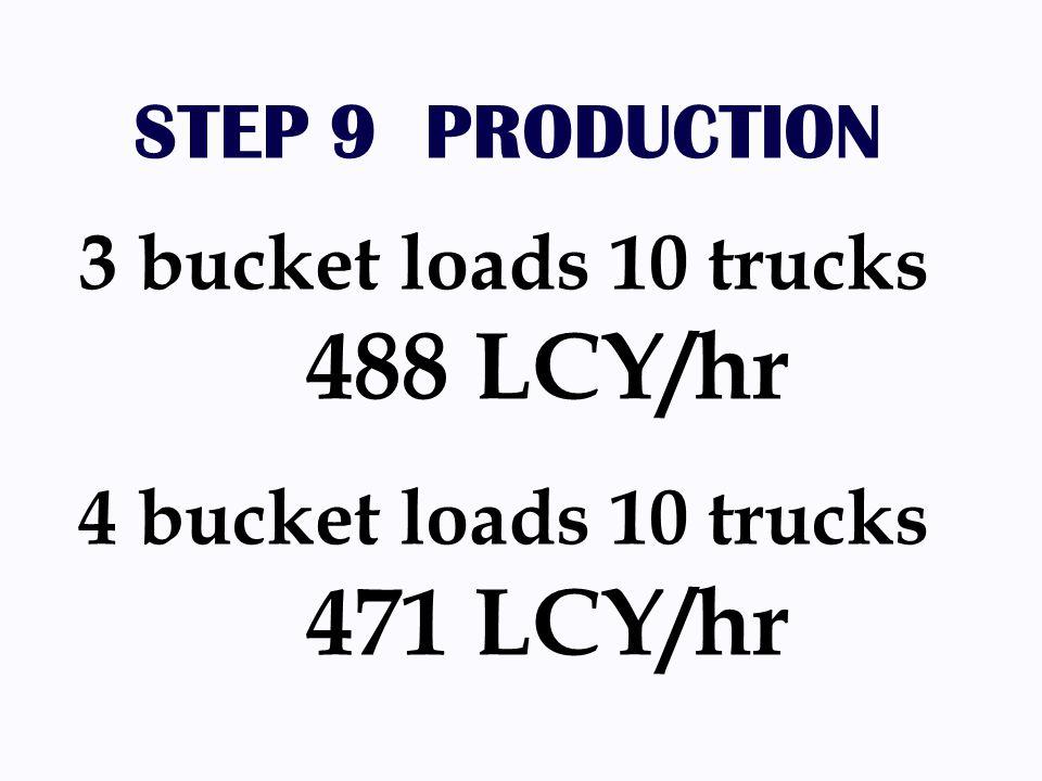 STEP 9 PRODUCTION 3 bucket loads 10 trucks 488 LCY/hr 4 bucket loads 10 trucks 471 LCY/hr
