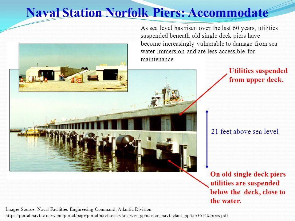Images Source: Naval Facilities Engineering Command, Atlantic Division https://portal.navfac.navy.mil/portal/page/portal/navfac/navfac_ww_pp/navfac_navfaclant_pp/tab36140/piers.pdf 21 feet above sea level Utilities suspended from upper deck.
