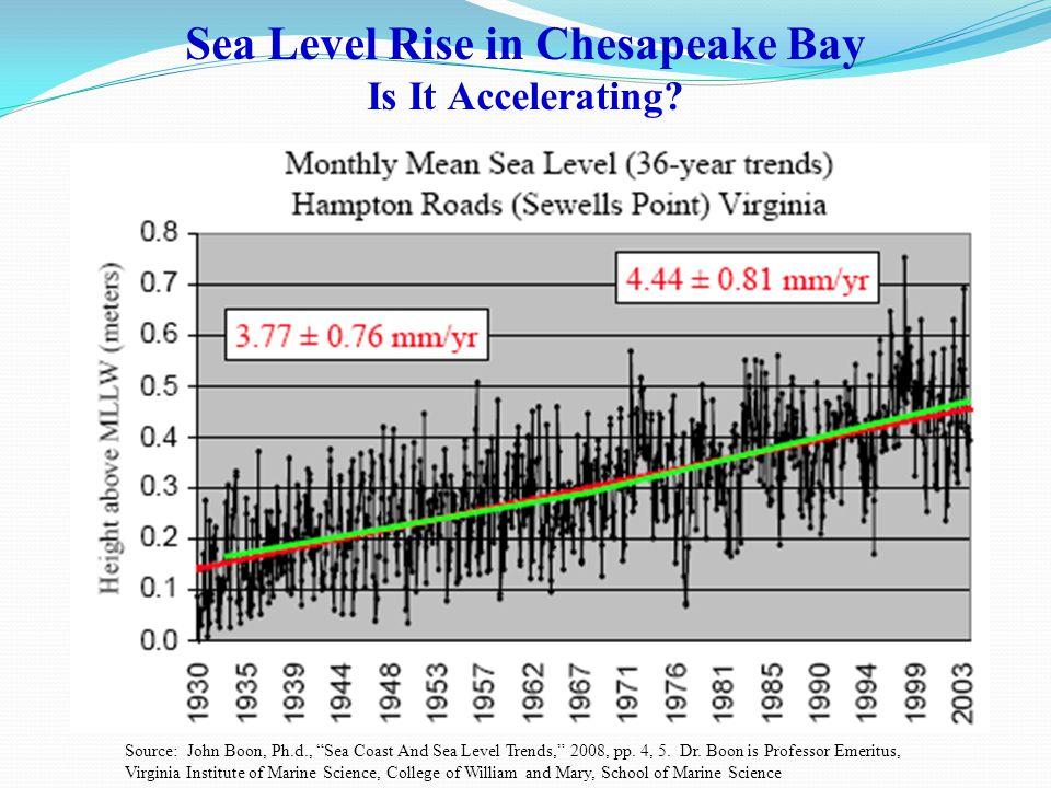 Impact on the Virginia Beach Oceanfront Source: Skip Stiles, Wetlands Watch