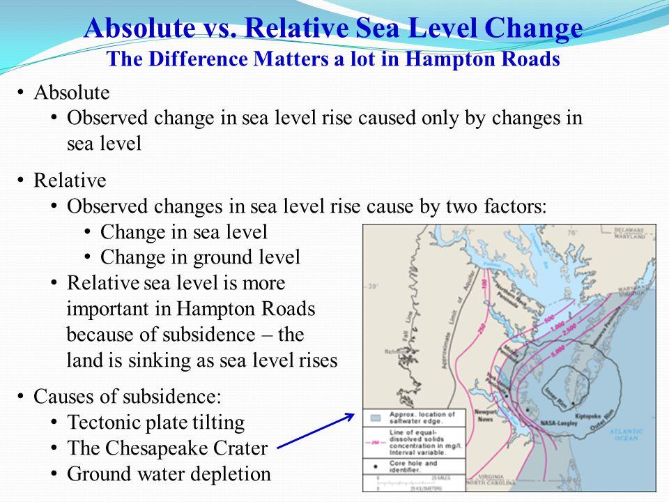 Impact of Sea Level Rise (I) Inundation