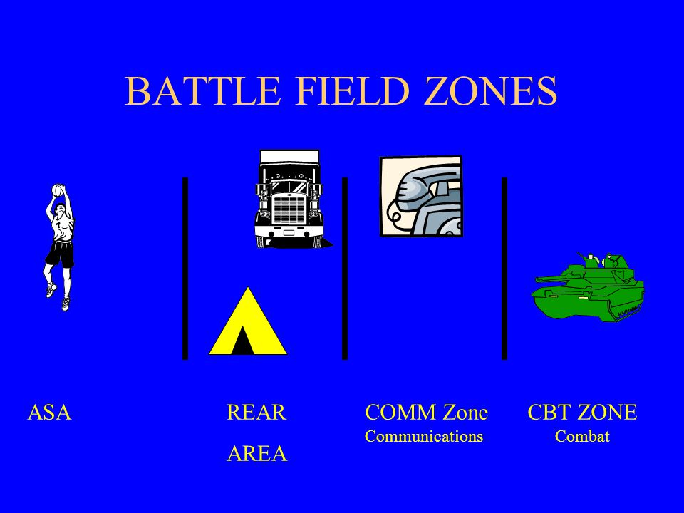 BATTLE FIELD ZONES ASAREAR AREA COMM Zone Communications CBT ZONE Combat