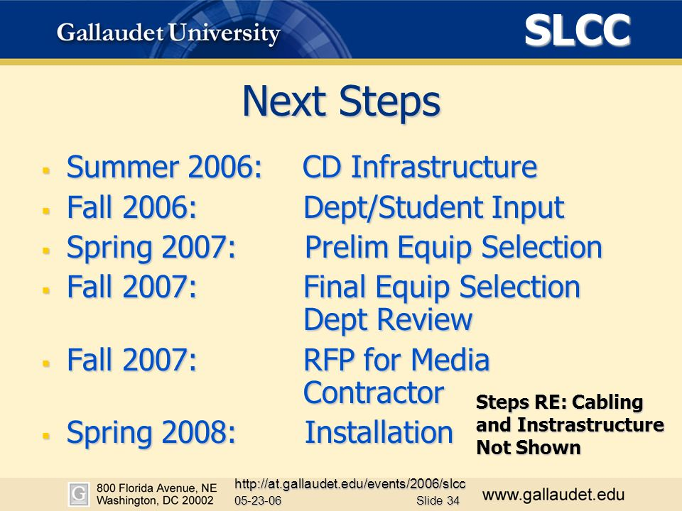 SLCC 05-23-06 http://at.gallaudet.edu/events/2006/slcc Slide 34 Next Steps  Summer 2006: CD Infrastructure  Fall 2006: Dept/Student Input  Spring 2007: Prelim Equip Selection  Fall 2007: Final Equip Selection Dept Review  Fall 2007: RFP for Media Contractor  Spring 2008: Installation Steps RE: Cabling and Instrastructure Not Shown