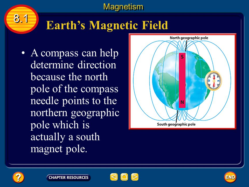 Earth's Magnetic Field 8.1 Magnetism The earth is a large magnet due to a solid inner core of iron and nickel surrounded by a spinning layer of liquid