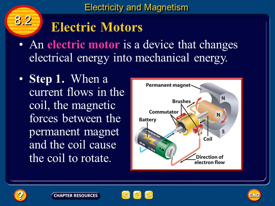 Electromagnets A single wire wrapped into a cylindrical wire coil is called a solenoid. 8.2 Electricity and Magnetism An electromagnet is a temporary