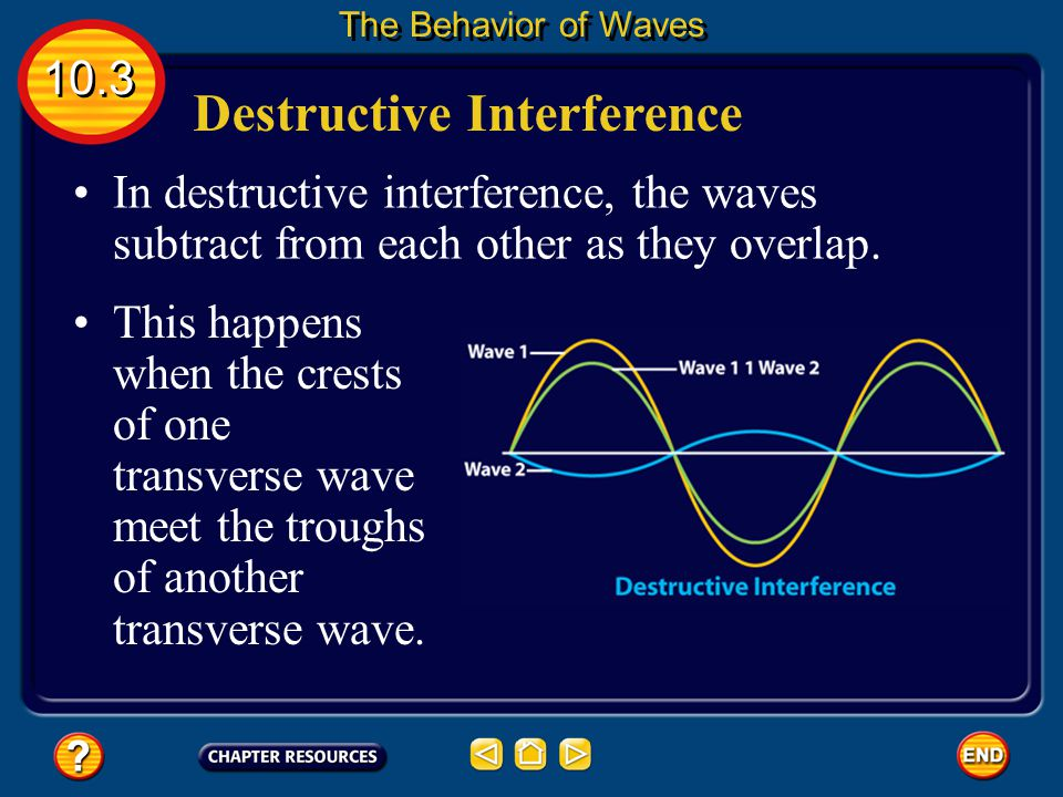 Constructive Interference In constructive interference, the waves add together. 10.3 The Behavior of Waves The amplitude of the new wave that forms is