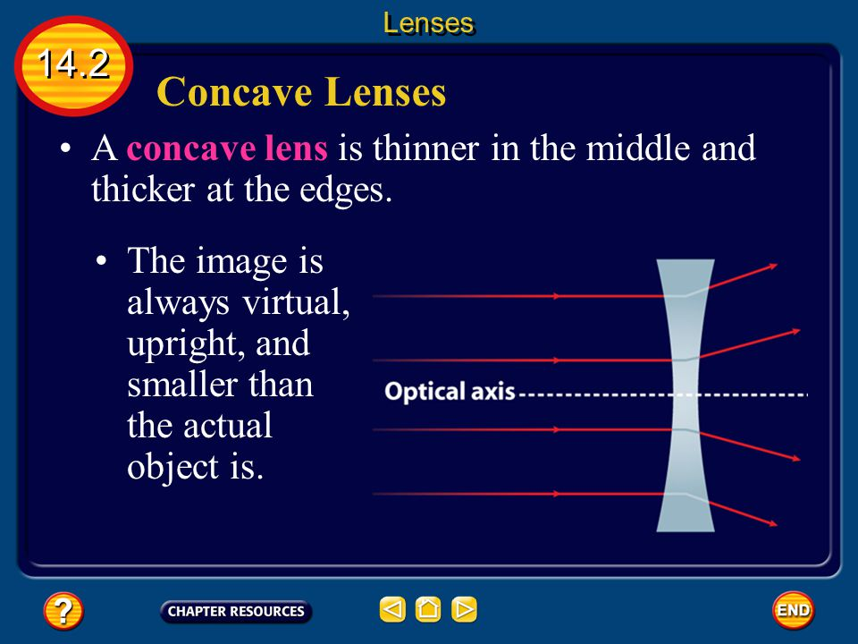 Convex Lenses A convex lens is thicker in the middle than at the edges. 14.2 Lenses When the candle is more than two focal lengths away from the lens,