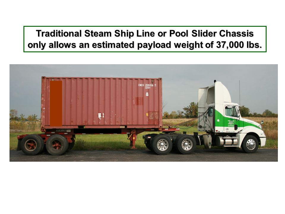Traditional Steam Ship Line or Pool Slider Chassis only allows an estimated payload weight of 37,000 lbs.