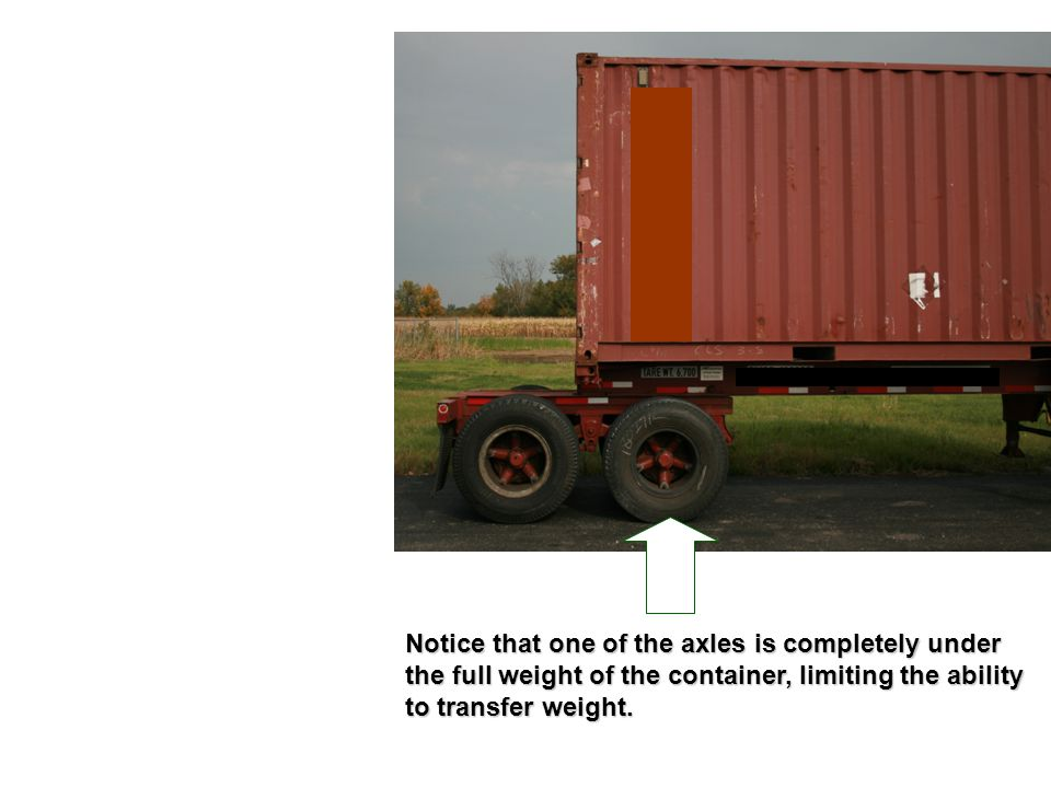 Notice the axle is not completely under the full weight of the container