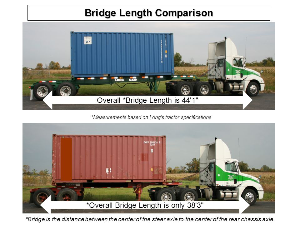 Bridge Length Comparison Overall *Bridge Length is 44 1 *Bridge is the distance between the center of the steer axle to the center of the rear chassis axle.
