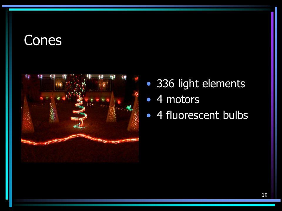 10 Cones 336 light elements 4 motors 4 fluorescent bulbs